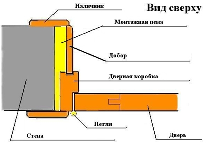 dvericentr-dveri-70-37